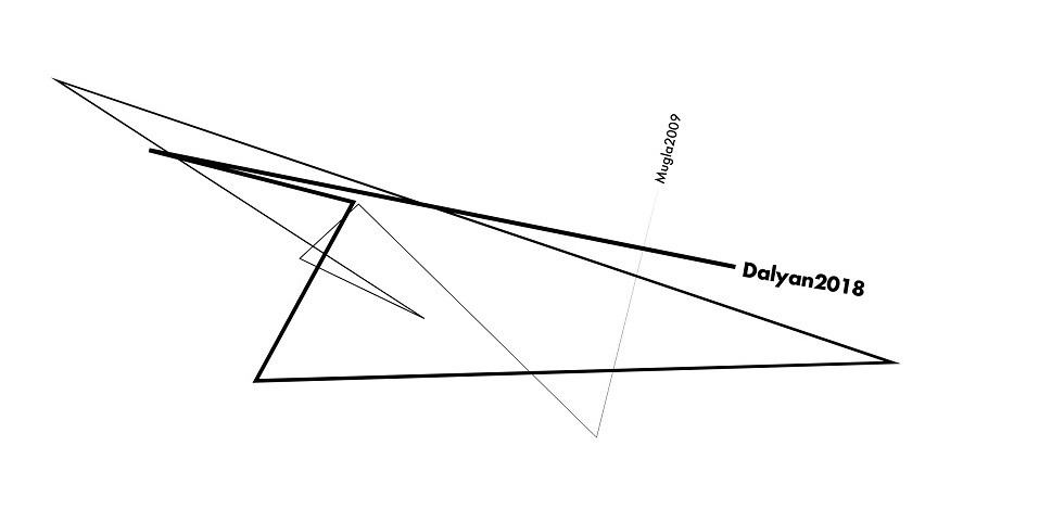 11η Αρχιτεκτονική Συνάντηση στο Dalyan της Τουρκίας-Πρόσκληση εκδήλωσης ενδιαφέροντος